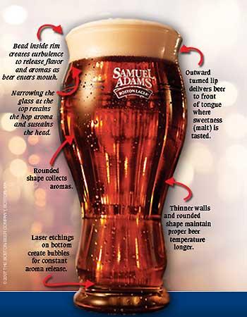 sam adams beer glass. the new Sam Adams glass:
