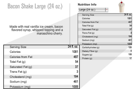 Bacon Shake Nutrition Info